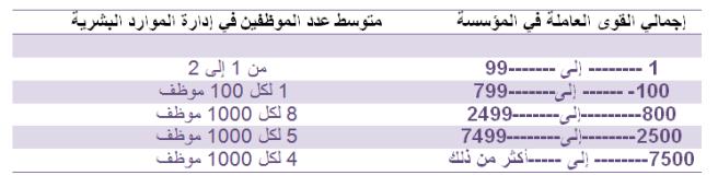 %d8%ac%d8%af%d9%88%d9%84-%d9%85%d9%82%d8%a7%d9%841